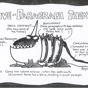 How to Write a 5 Paragraph Essay: Guide for Students