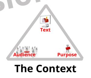 rhetorical triangle prezi