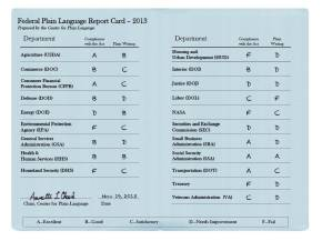 Grades for plain language at US agencies