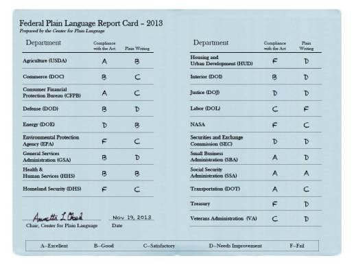 C4PL4 ReportCard 2013