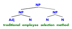 noun phrase tree 4