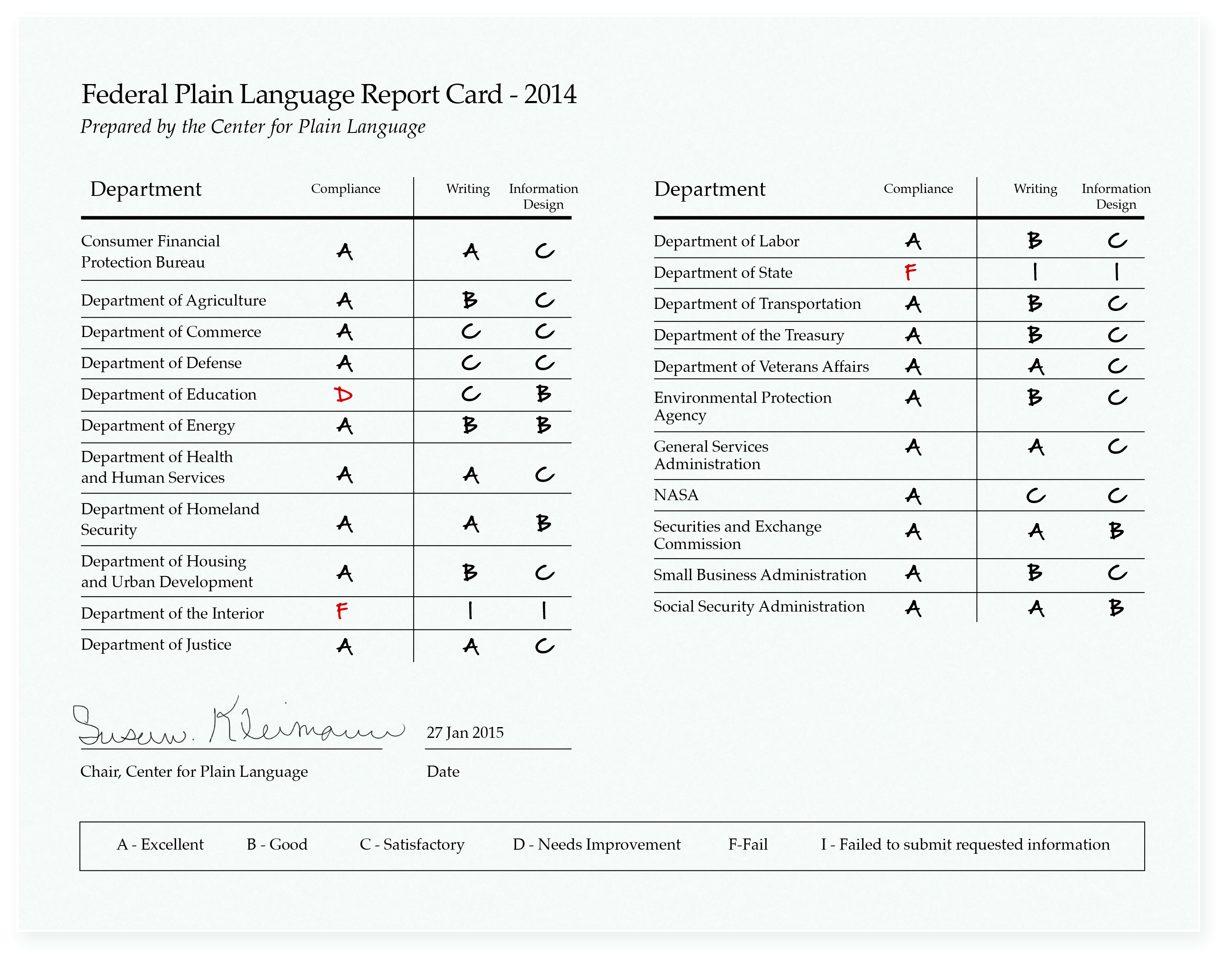 Pictures of the book the report card